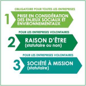loi-pacte-2019-et-RSE-medef