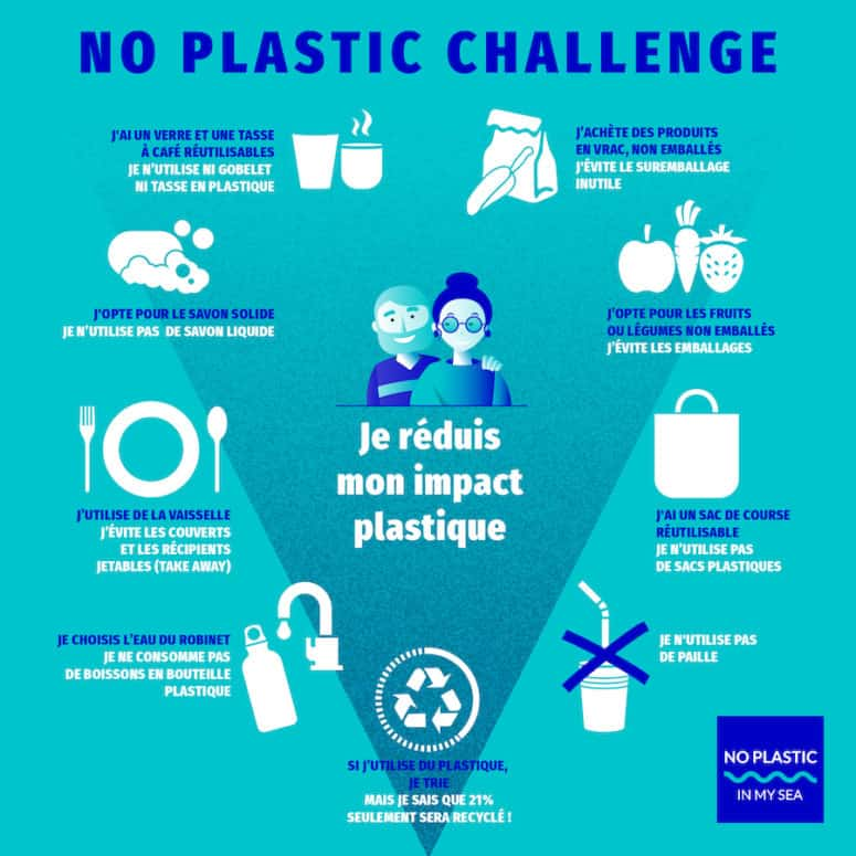 no-plastic-challenge-reduire-impact
