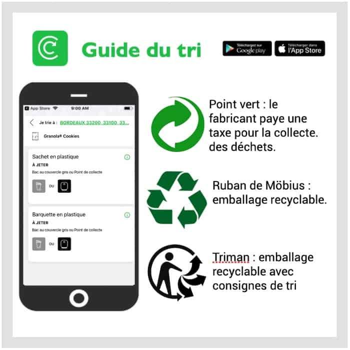 guide-du-tri-app-recyclage-dechet
