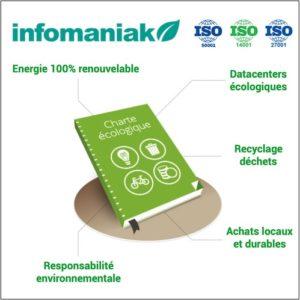 infomaniak-hebergeur-ecologique-et-responsable