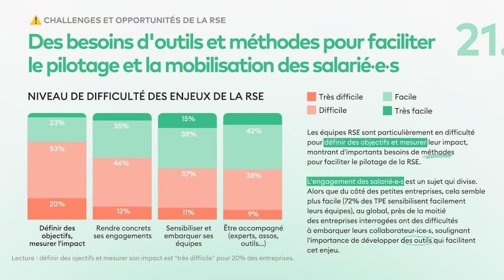 barometre-rse-2021-besoins-des-entreprises